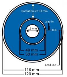 Aufbau einer Compact Disc