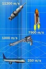 Geschwindigkeiten im Vergleich