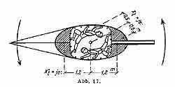 """Die Abbildung aus Hohmanns Buch zeigt zwei Astronauten bei der Lageregelung ihres Raumschiffs. Man beachte das Prinzip """"Hamsterrad""""."""