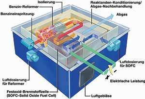 © BMW AG. Funktionsweise einer Brennstoffzelle..jpeg