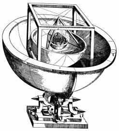 Keplers Modell des Sonnensystems