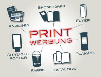 Marketing Plakat