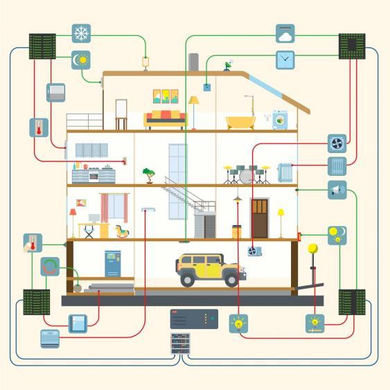 Kontrollschema eines sensorgesteuerten Hauses