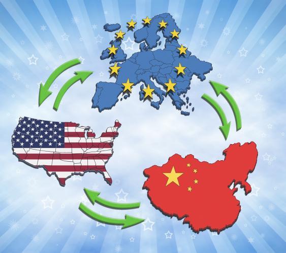 Beziehungsgeflecht EU-China-USA