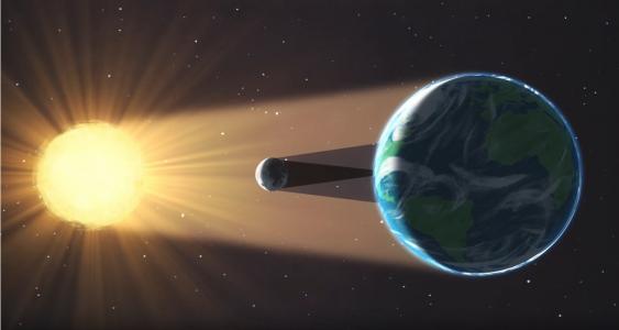 Schema einer Sonnerfinsternis