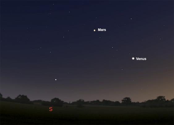 Venus dem Mars am Sternenhimmel