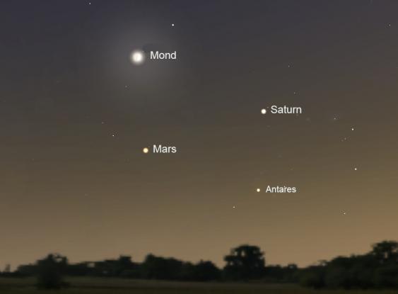 Dreieck von Mond, Mars und Saturn am 9. September gegen 20:30 Uhr am Südwest-Himmel.