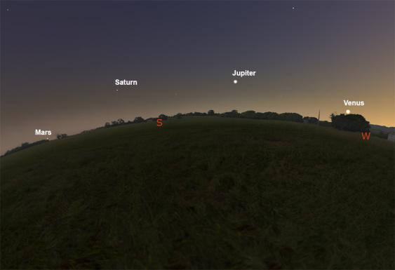 Planeten Mars, Saturn, Jupiter und Venus in einem Bogen über dem Südhorizont