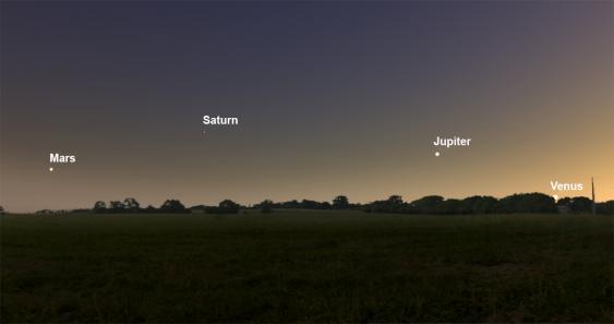 Planetenreihe am Nachthimmel