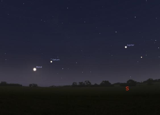 Saturn und Jupiter in Mondnähe