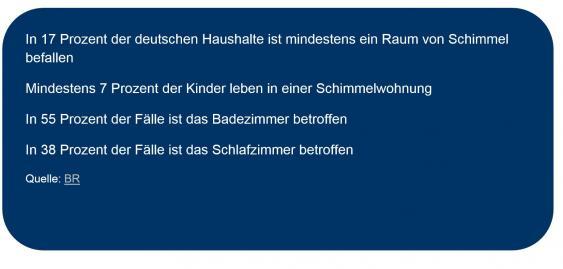 wissen.de_grafik_2_infobox_schimmel.jpg