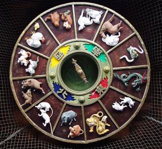 Darstellung der Tierkreiszeichen an der Decke des Kushida-jinja in Fukuoka, Japan