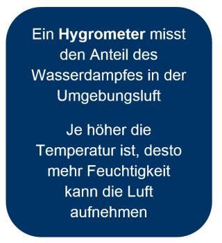 wissen.de_grafik_1_infobox_hygrometer.jpg