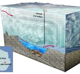 Infografik zum Wostok-See